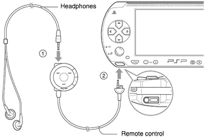 Psp Pink Headphones With Remote Control For Psp 2000